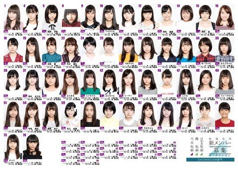 【乃木坂46】坂道合同オーディション38人合格!!!【欅坂46】