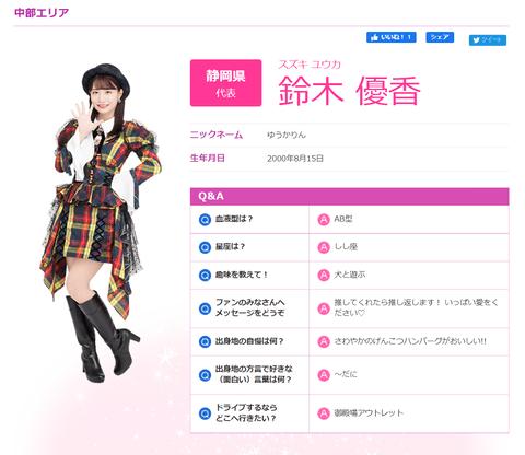 【AKB48】地元チーム8ガチャ外れた都道府県wwwwww