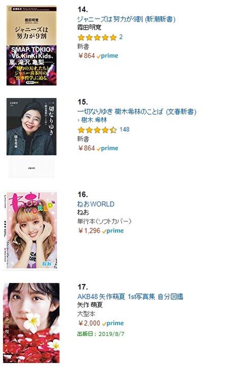 【AKB48】56thセンターで大人気の矢作萌夏さんの写真集初週売上を予想しよう
