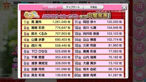 【AKB48】ビートカーニバル第2回中間発表きたのにスレが立っていないんだが