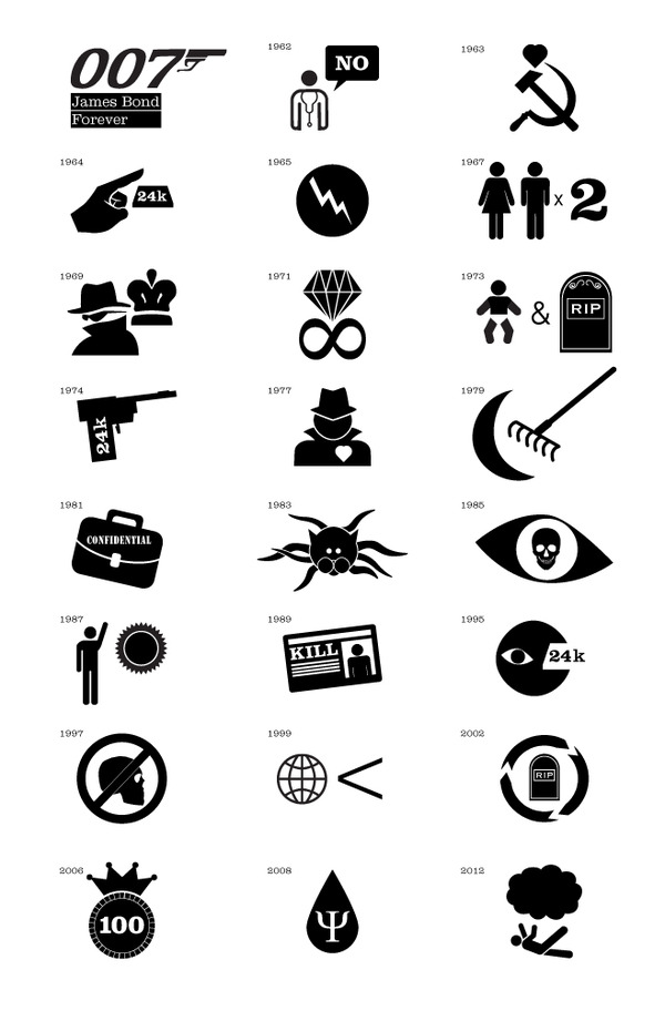 映画『007』シリーズのタイトルをピクトグラムで描いたポスター : きよおと-KiYOTO