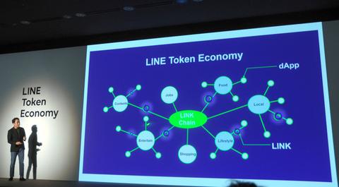 仮想通貨参入、LINEもヤフーも 次の成長分野の期待
