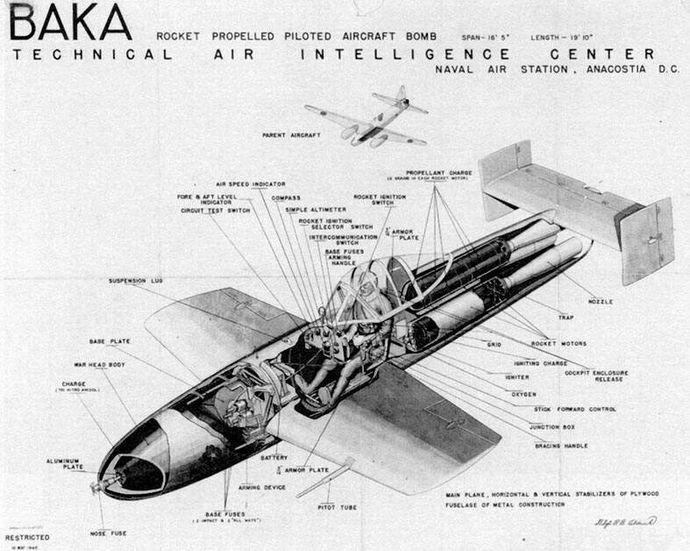 Самолет-снаряд_Ока