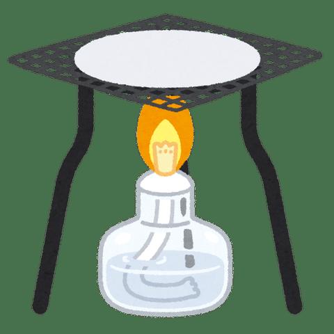 science_alcohol_lamp_mesh