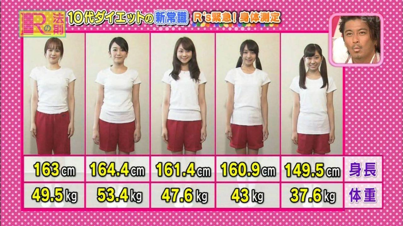 160cm 美容 体重