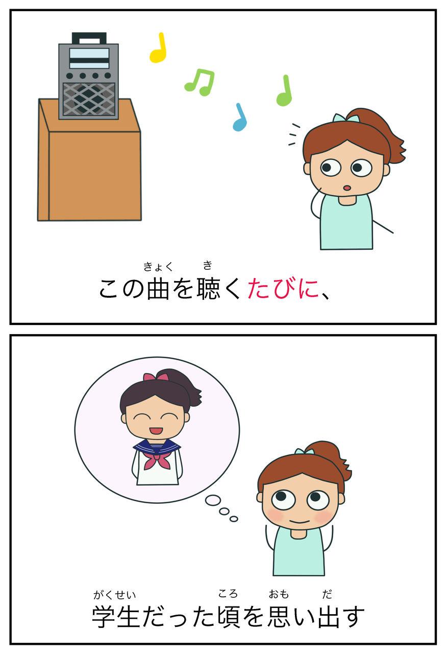 〜たびに|日本語能力試験 JLPT N3 : 絵でわかる日本語