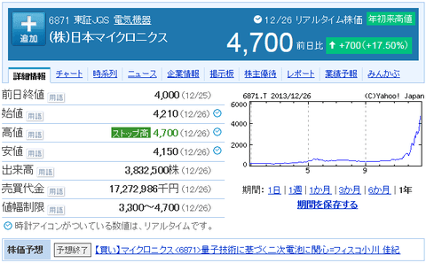 日本マイクロニクス