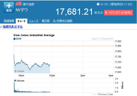 ヤンキー200円落ち