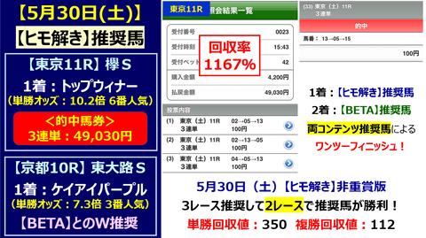 530【ヒモ解き】的中