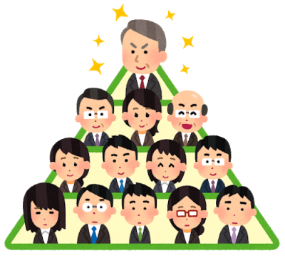 caste_company