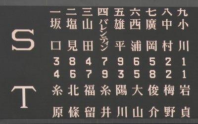 阪神・陽川が5番・一塁で昇格即先発出場6番に大山ヤクルト戦スタメン発表