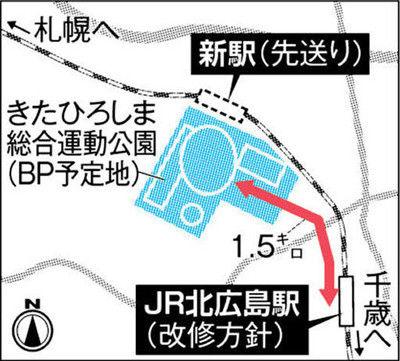 日本ハム新球場アクセス、当面は北広島駅改修で対応