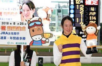 藤田菜七子35勝わずかな期間に育てた破格の騎乗数