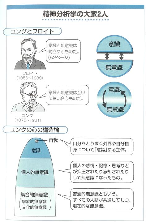 十専 - 博學 博識 學識:フロイトとユング - livedoor Blog(ブログ)