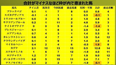 函館記念2018・1