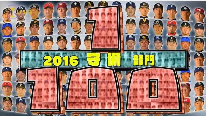 プロ野球100分の1位2016守備部門1