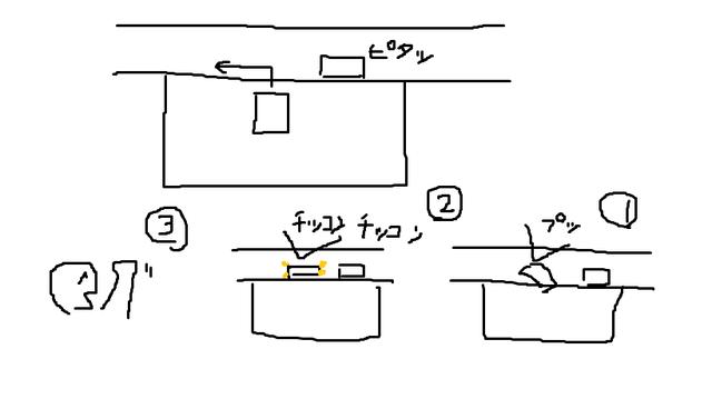 TrG1RoG