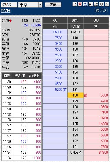 板: 6786 RVH2