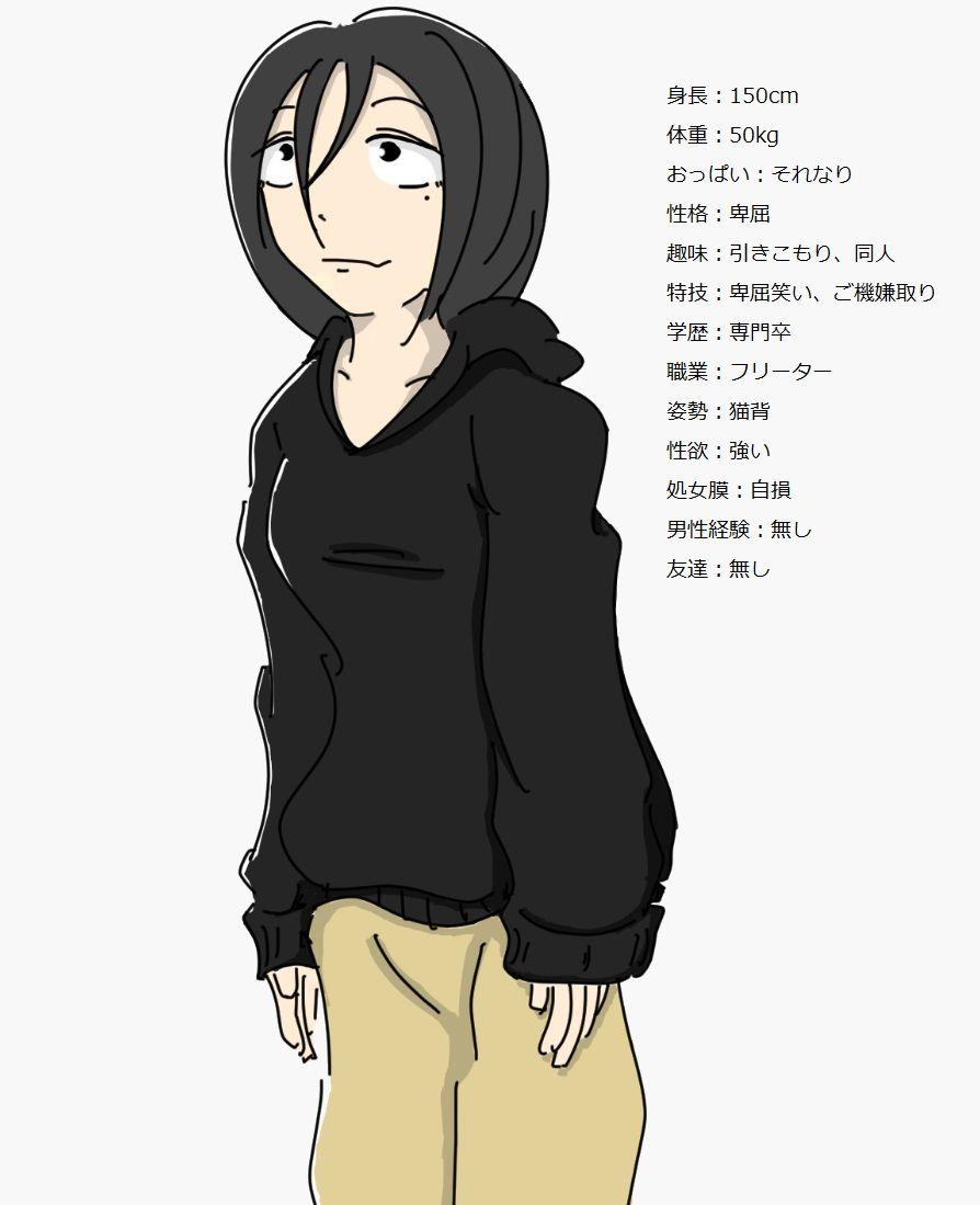 もみあげチャ~シュ~ : 腐女子「自分を限りなく正直に男性化するとこうなる」 - ライブドアブログ