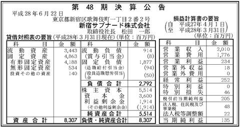 官報ブログ : 新宿サブナード 決算公告(第48期)