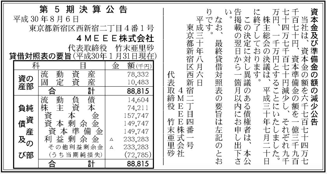 官報ブログ : 女性向けメディアの運営4MEEE(旧ロケットベンチャー)」 決算公告(第5期)&減資