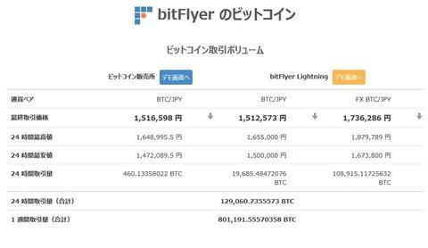 bitcoin_1231