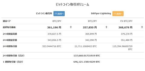 bitcoin_0806