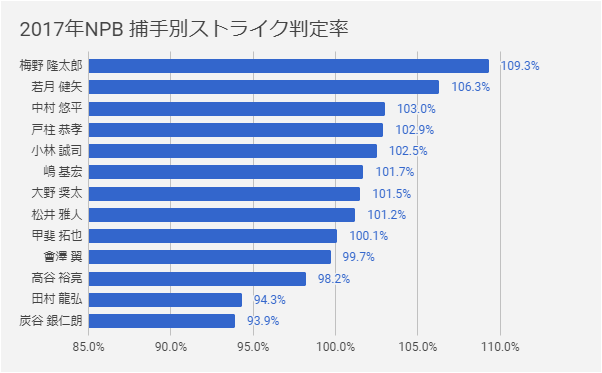 data_column_no21_03