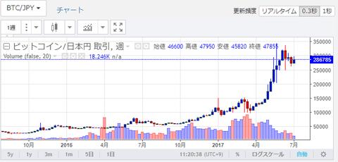 jp_trade_btc_jpy