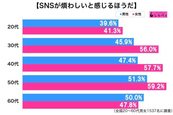 sirabee20181122snswazurawasi2-600x402