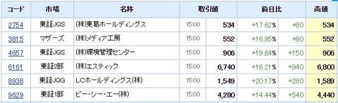 S高ネタ20190729