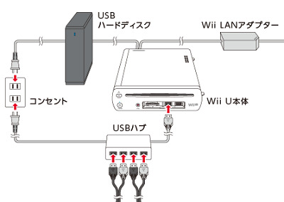 Wii Ps Diagram Xbox 360 Diagram Wiring Diagram ~ Odicis