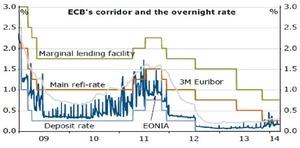 ECBコリドー2014.6.5