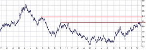 DXY1.24.2012