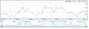 豪貿易収支2 11.06.2013