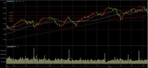 Dow2014.4.12