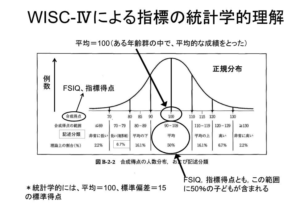 Images of 標準得點 - JapaneseClass.jp
