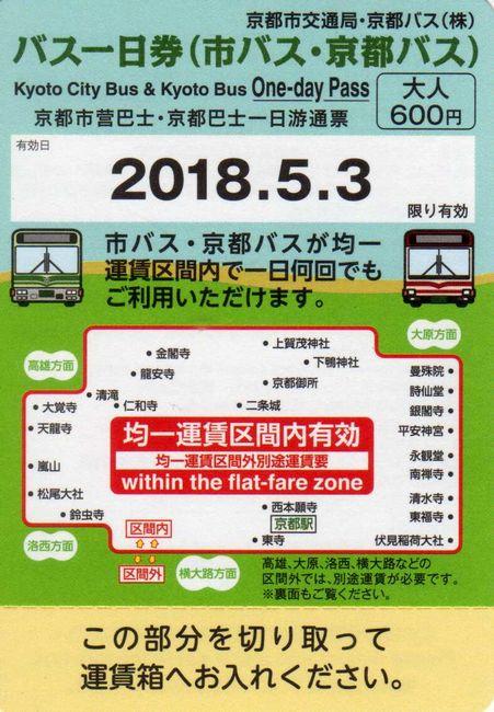 京都市営バス・京都バス バス一日券 (紙券) : 叩け!マルス