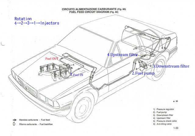 AM477 / Maserati Biturbo 222 4v Modifying of Fuel Pressure