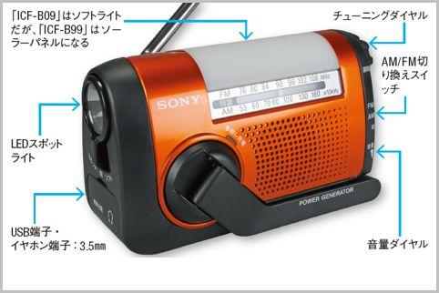 ソニーの手回しラジオ