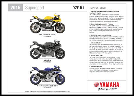 883R_blog:YAMAHA YZF-R1S / R1(US)