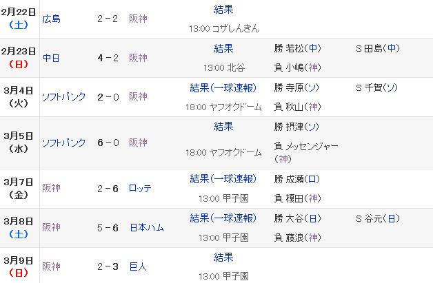 オープン戦 - 阪神タイガース