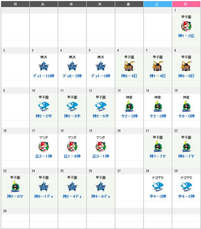 2013年9月 試合日程・結果 試合情報 阪神タイガース公式サイト