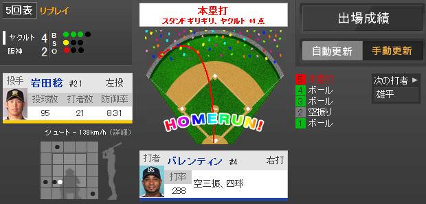 2014年4月20日 阪神 vs ヤクルト