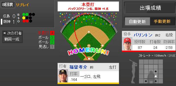 2014年4月29日 阪神 vs 広島 一球速報 - スポーツナビ