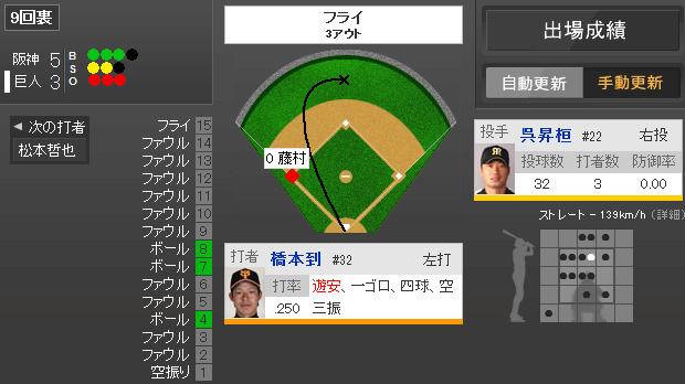 2014年3月29日 巨人 vs 阪神 一球速報