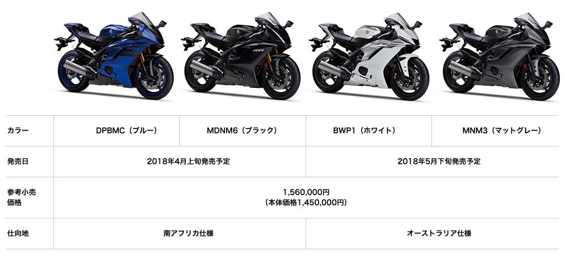 プレストが2018年モデルのYZF-R1/R1MとYZF-R6の発売日と価格を発表したよ : 個人的バイクまとめブログ
