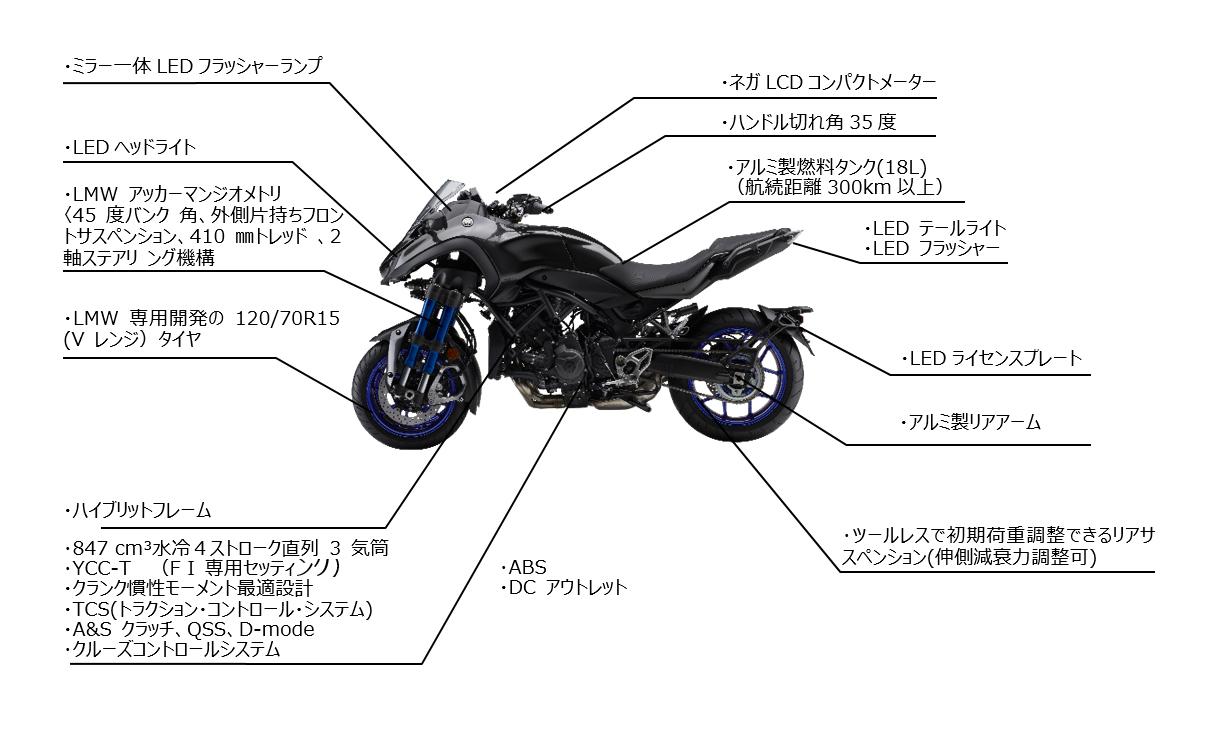 ヤマハの2018年モデルの新型MT-09トレーサー/GT、MT-09SP、YZF-R25/R3/R6、YZF-R1