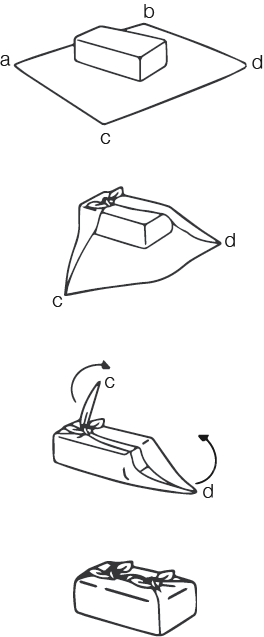 How To Make A Furoshiki Slender Package Wrap Instructions