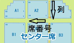 横浜アリーナ センター席 座席番号 列